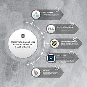 Etkili Tasarımlar İçin Kullanılabilecek 5 Web 2.0 Aracı